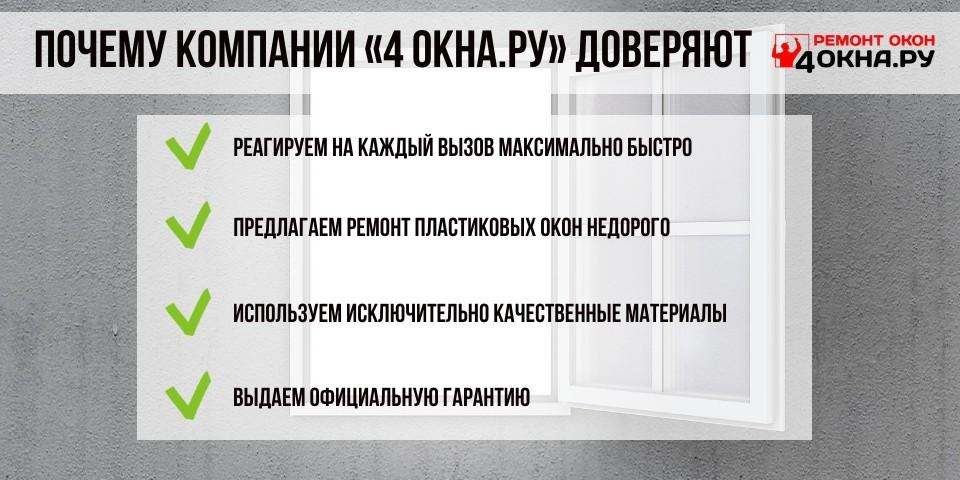 Почему выбирают 4 окна.ру