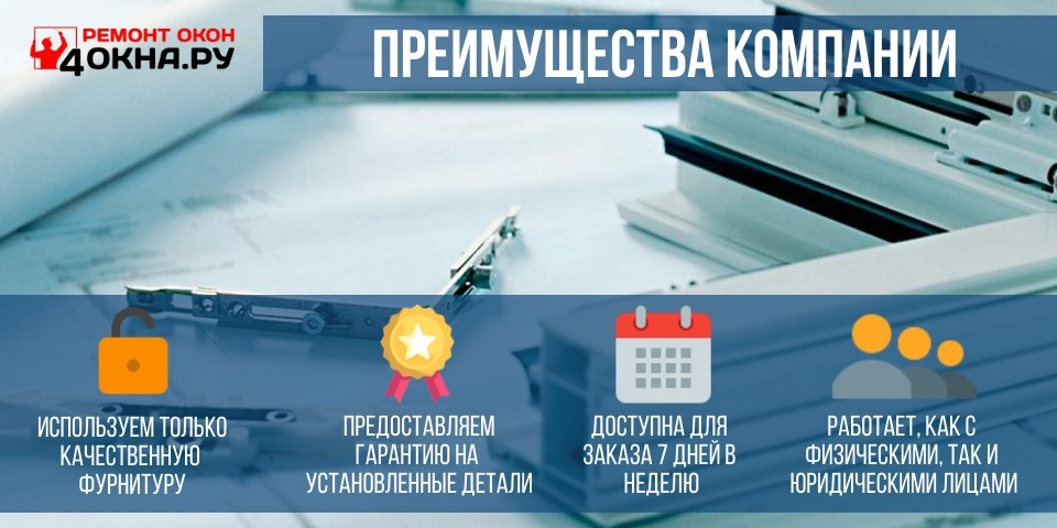 Преимущества фурнитуры от компании 4окна.ру