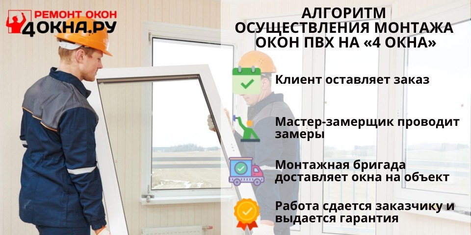 Алгоритм осуществления монтажа окон ПВХ на «4 Окна»
